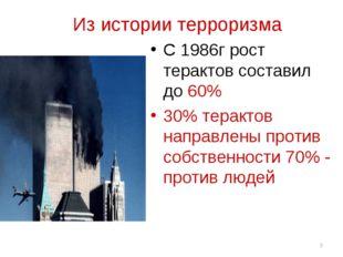 * Из истории терроризма С 1986г рост терактов составил до 60% 30% терактов н
