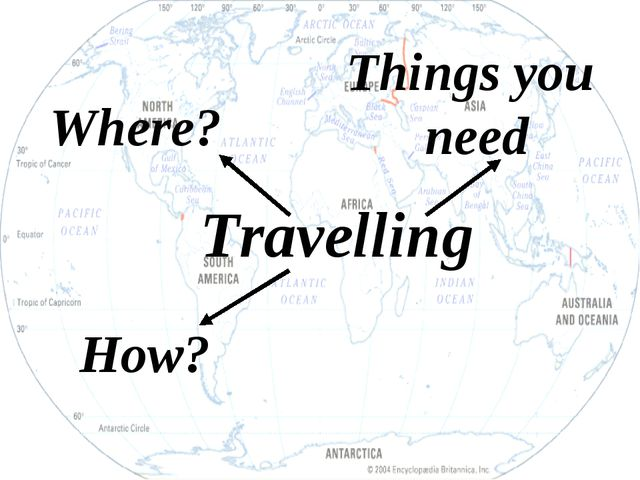 Travelling Where? Things you need