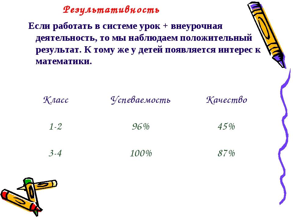 Результативность Если работать в системе урок + внеурочная деятельность, то...