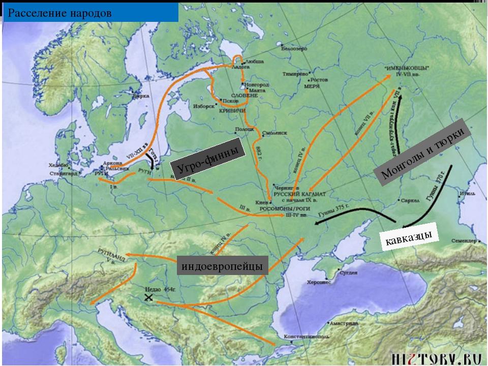 Угро-финны кавказцы Монголы и тюрки индоевропейцы Расселение народов
