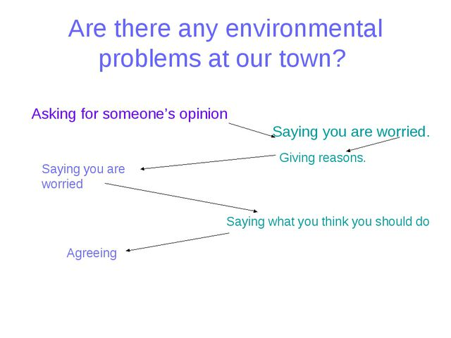 Are there any environmental problems at our town? Asking for someone's opinio...