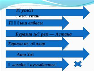 Тәуелсіз Қазақстан Тұңғыш елбасы Еуразия жүрегі — Астана Тарихи тұлғалар Ата