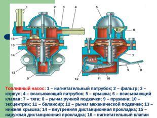 Топливный насос: 1 – нагнетательный патрубок; 2 – фильтр; 3 – корпус; 4 – вса
