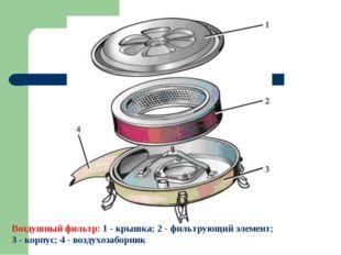 Воздушный фильтр: 1 - крышка; 2 - фильтрующий элемент; 3 - корпус; 4 - воздух