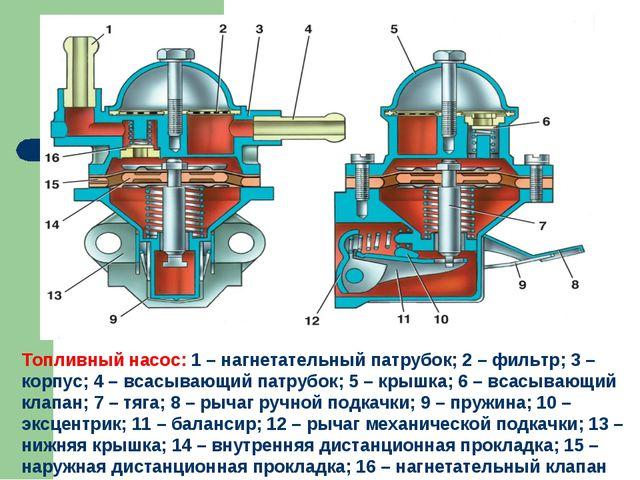 Топливный насос: 1 – нагнетательный патрубок; 2 – фильтр; 3 – корпус; 4 – вса...