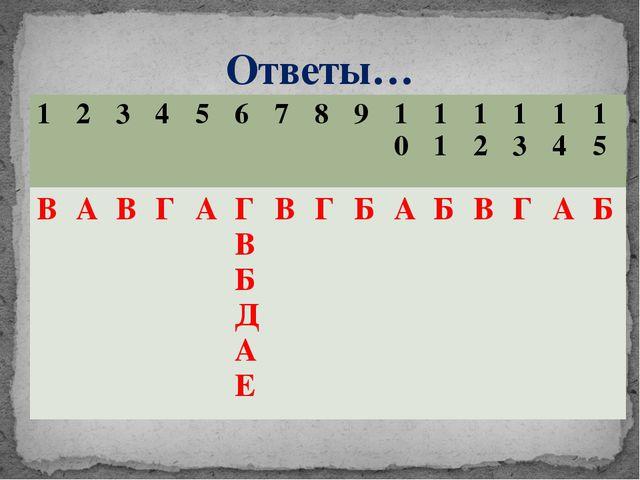 Ответы… 1 2 3 4 5 6 7 8 9 10 11 12 13 14 15 В А В Г А ГВБДАЕ В Г Б А Б В Г А Б