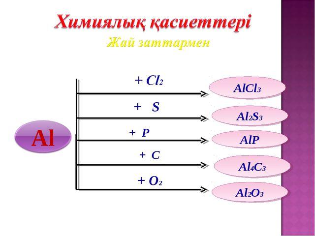 + S + Р + С + O2 AlCl3 Al2O3 Al4C3 AlP Al2S3