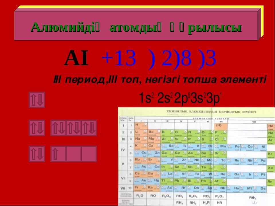 АІ +13 ) 2)8 )3  IІІ период,ІІІ топ, негізгі топша элементі  1s2 2s2 2p63...