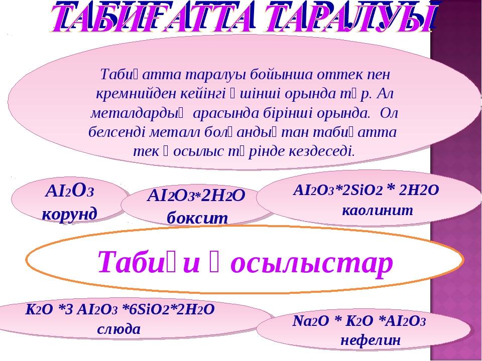 АІ2О3 корунд АІ2О3*2H2O боксит АІ2О3*2SiO2 * 2H2O каолинит Табиғи қосылыстар...