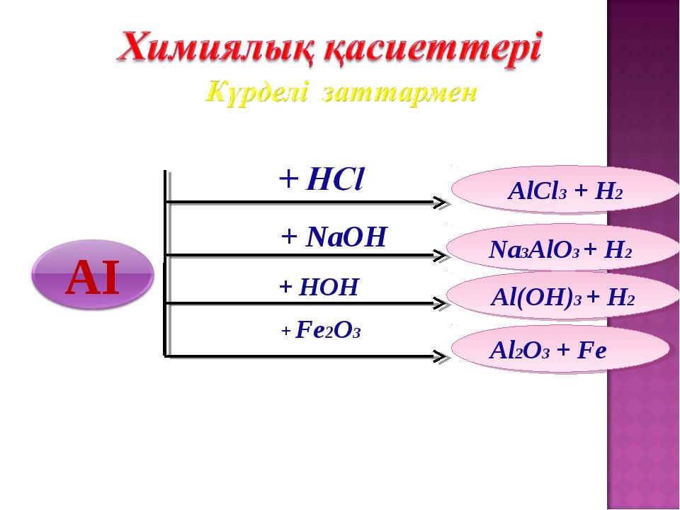 + NaOH + HOH + Fe2O3 AlCl3 + H2 Na3AlO3 + H2 Al(OH)3 + H2 Al2O3 + Fe