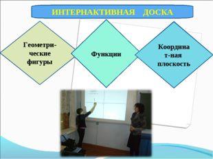 ИНТЕРНАКТИВНАЯ ДОСКА Геометри-ческие фигуры Функции Координат-ная плоскость