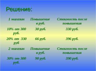 Решение: 1 магазинПовышение в руб.Стоимость после повышения 10% от 300 руб.