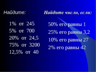 Найдите: 1% от 245 5% от 700 20% от 24,5 75% от 3200 12,5% от 40 Найдите числ