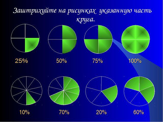 25% Заштрихуйте на рисунках указанную часть круга. 50% 75% 100% 10% 70% 20% 60%