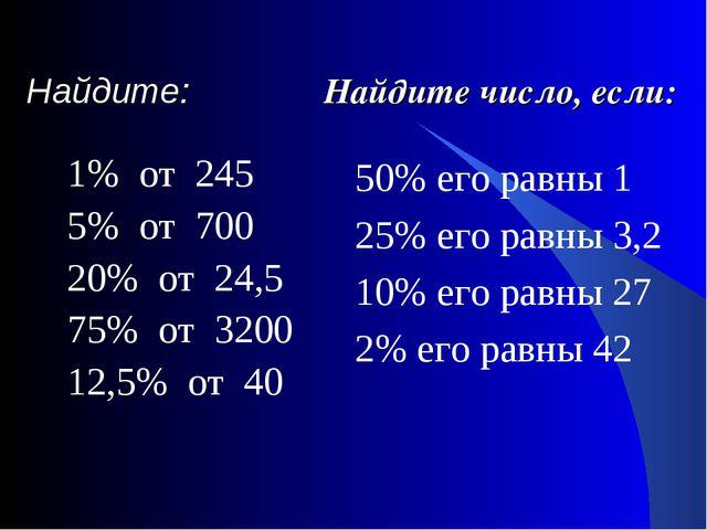 Найдите: 1% от 245 5% от 700 20% от 24,5 75% от 3200 12,5% от 40 Найдите числ...