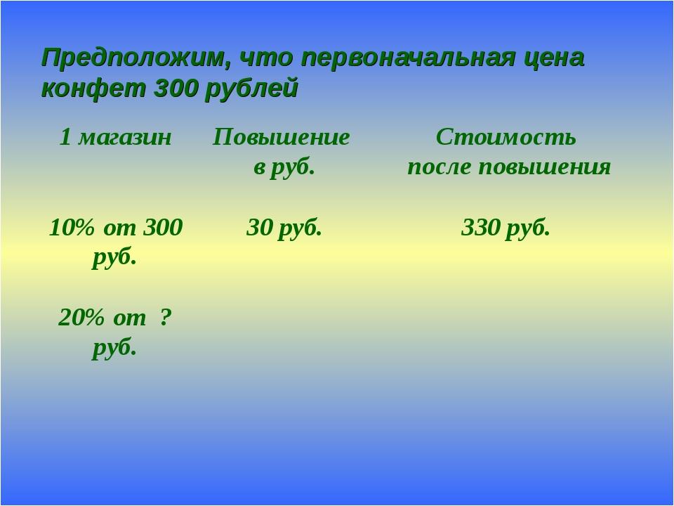 Предположим, что первоначальная цена конфет 300 рублей 1 магазинПовышение в...