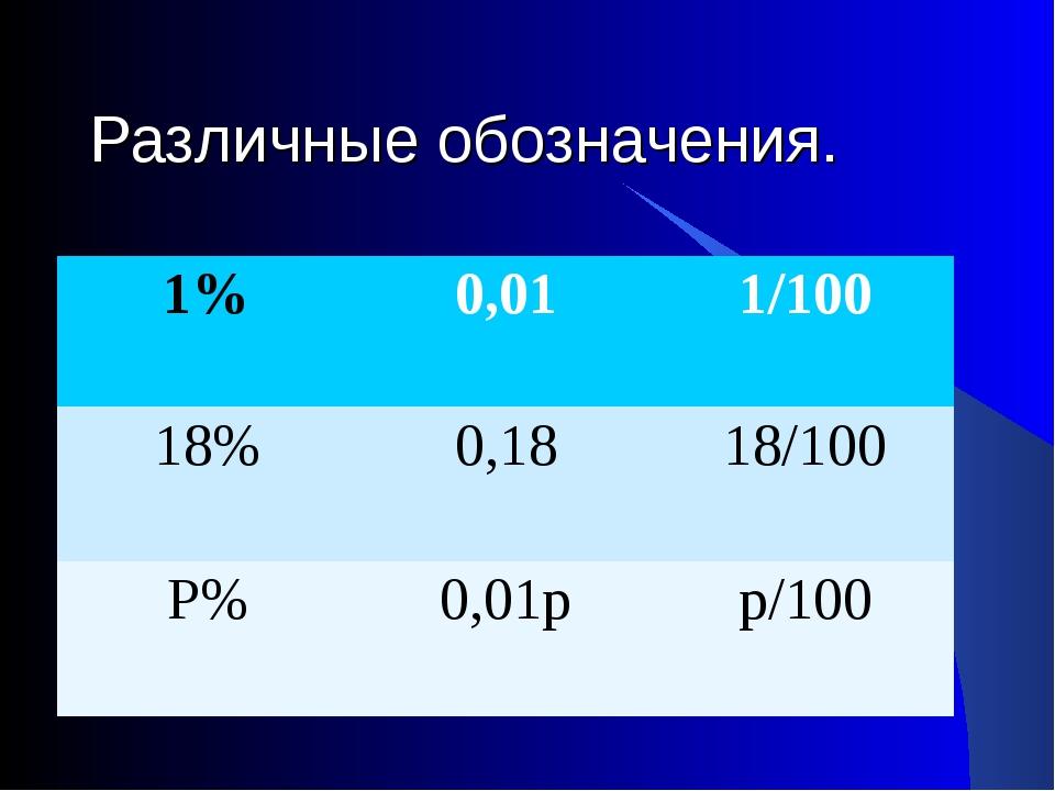 Различные обозначения. 1% 0,011/100 18%0,1818/100 Р%0,01рр/100