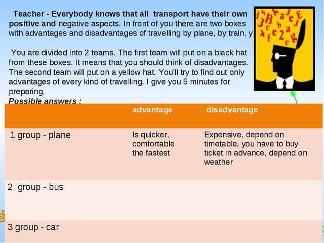 Teacher - Everybody knows that all transport have their own positive and ne...