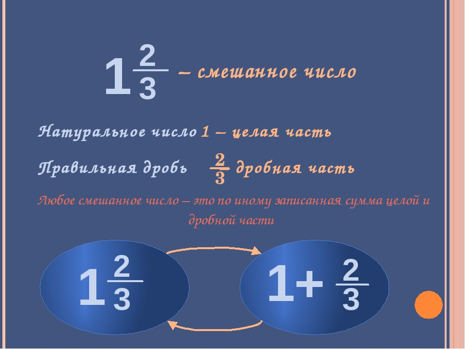 – смешанное число Натуральное число 1 – целая часть Правильная дробь – дробн...