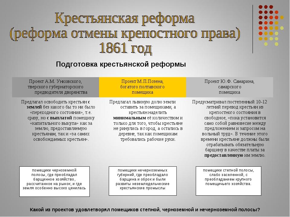 Подготовка крестьянской реформы помещики черноземной полосы, где преобладал б...