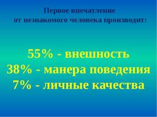 Первое впечатление от незнакомого человека производит: 55% - внешность 38% -