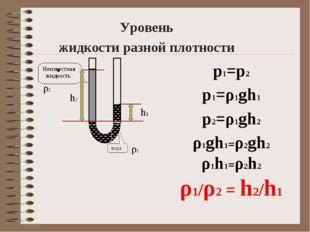 Уровень жидкости разной плотности p1=p2 p1=ρ1gh1 p2=ρ1gh2 ρ1gh1=ρ2gh2 ρ1h1=ρ