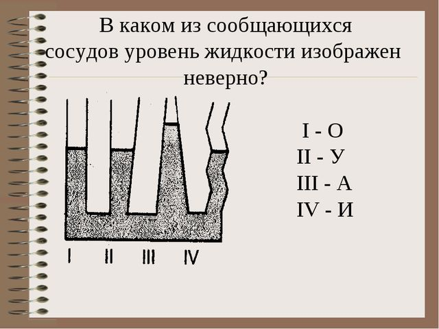 В каком из сообщающихся сосудов уровень жидкости изображен неверно? I - О II...