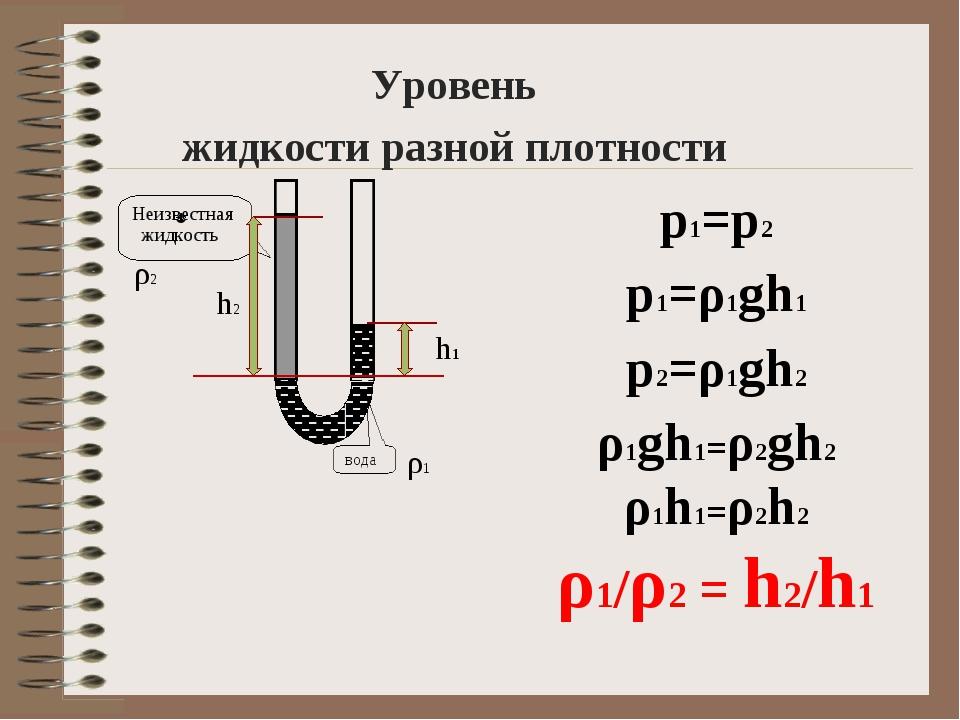 Уровень жидкости разной плотности p1=p2 p1=ρ1gh1 p2=ρ1gh2 ρ1gh1=ρ2gh2 ρ1h1=ρ...