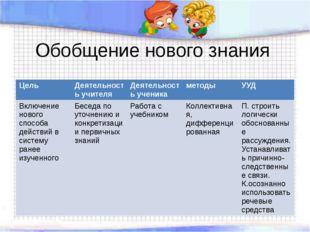 Обобщение нового знания Цель Деятельность учителя Деятельность ученика методы