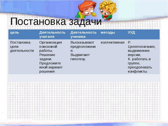 Постановка задачи цель Деятельность учителя Деятельность ученика методы УУД П...