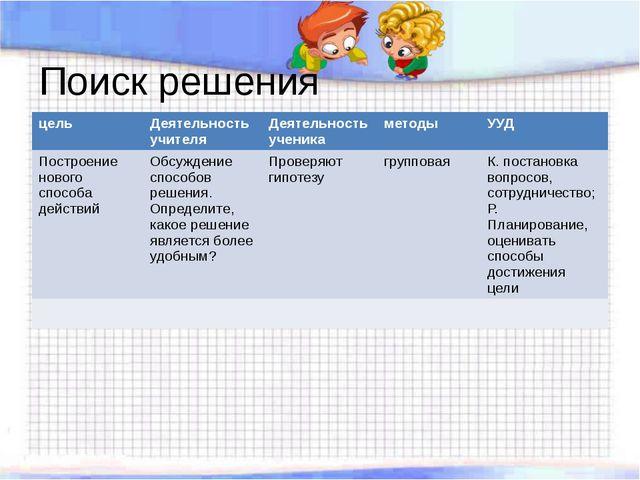Поиск решения цель Деятельность учителя Деятельность ученика методы УУД Постр...