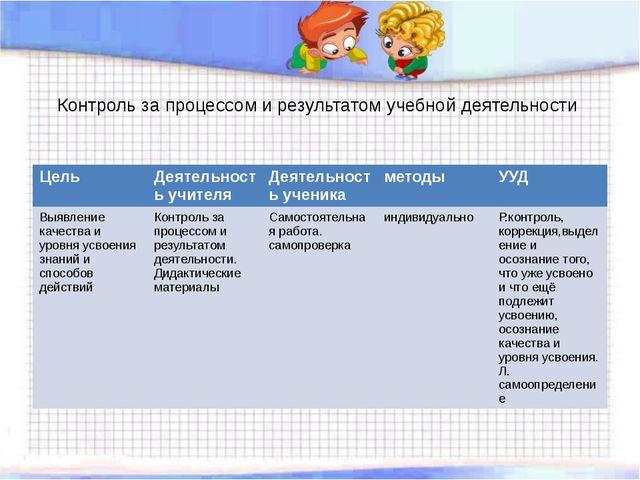 Контроль за процессом и результатом учебной деятельности Цель Деятельность уч...
