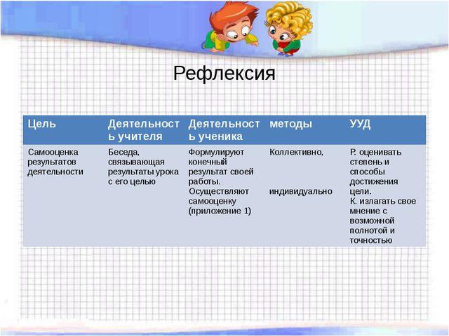 Рефлексия Цель Деятельность учителя Деятельность ученика методы УУД Самооценк...