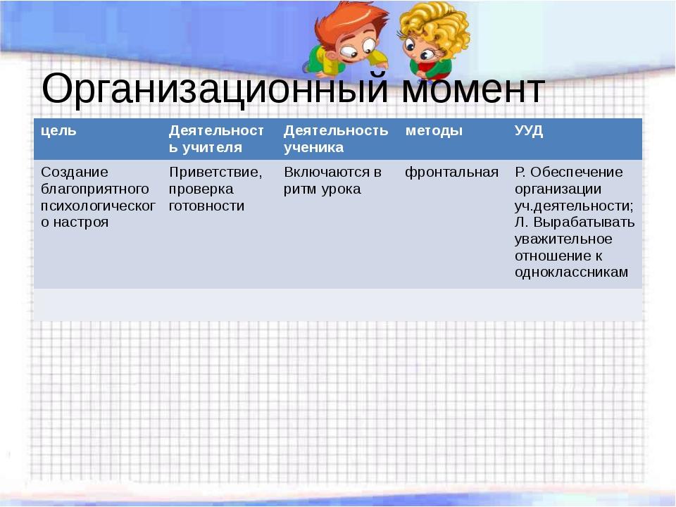 Организационный момент цель Деятельность учителя Деятельность ученика методы...