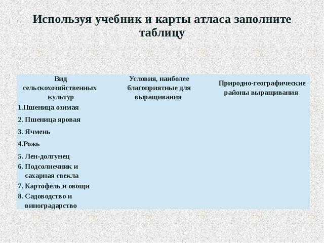 Используя учебник и карты атласа заполните таблицу Вид сельскохозяйственных к...