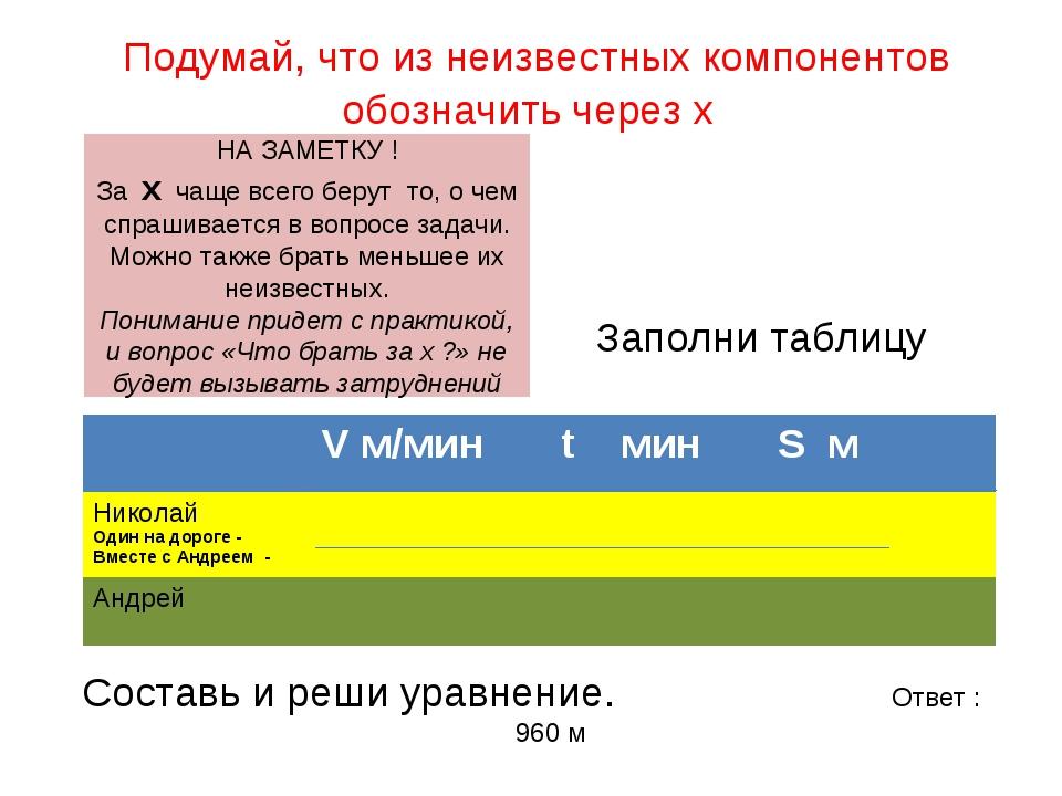 Подумай, что из неизвестных компонентов обозначить через х Заполни таблицу С...