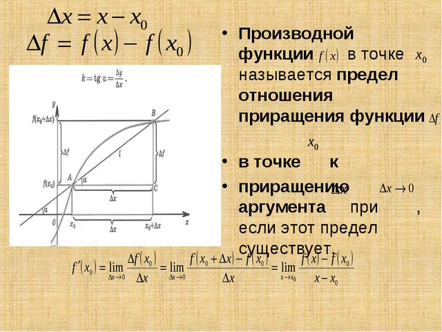 Производной функции в точке называется предел отношения приращения функции в...