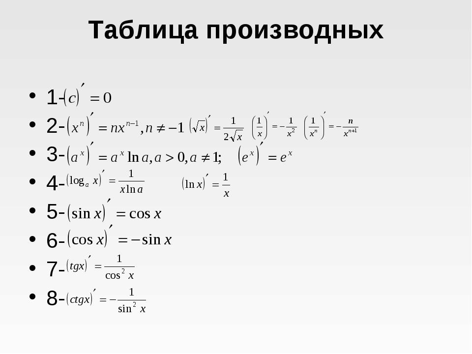 Таблица производных 1- 2- 3- 4- 5- 6- 7- 8-