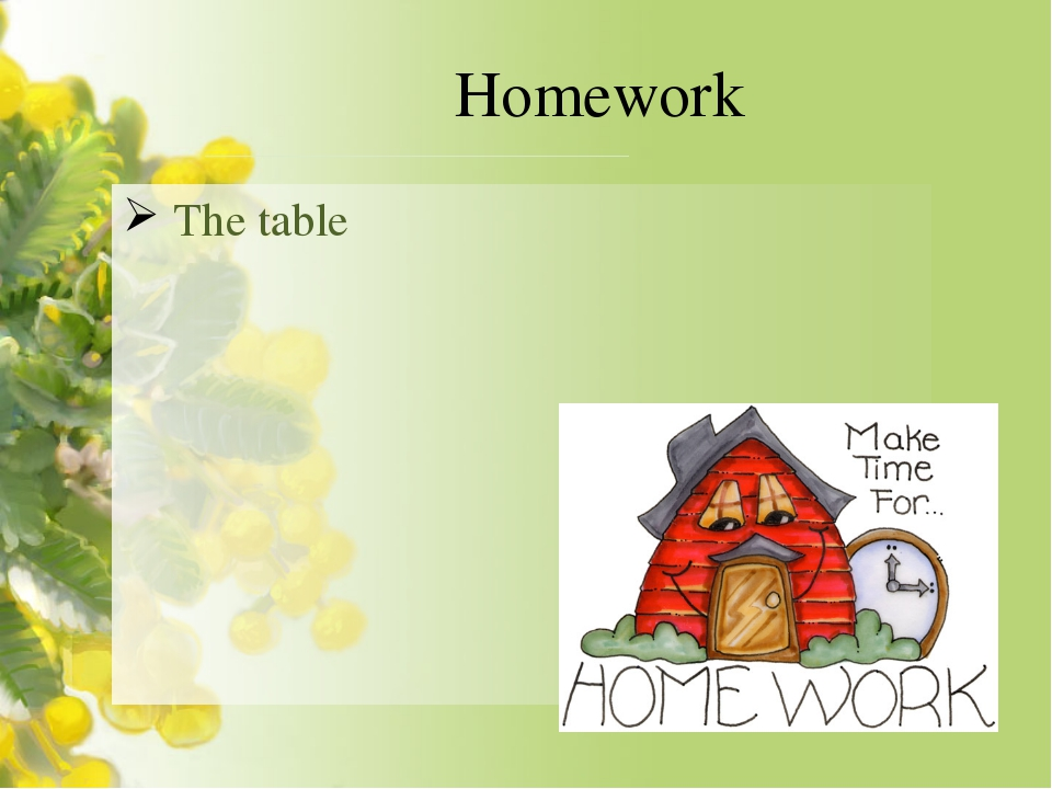 Homework The table
