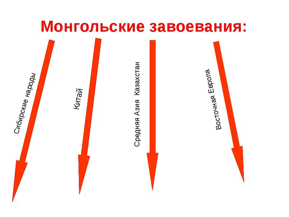 Монгольские завоевания: Сибирские народы Китай Средняя Азия Казахстан Восточн...