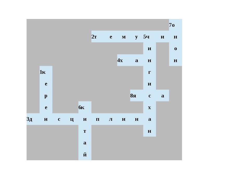7о 2т е м у 5ч и н и о 4х а н н 1к г е и р 8я с а е 6к х 3д и с ц и п л и н...
