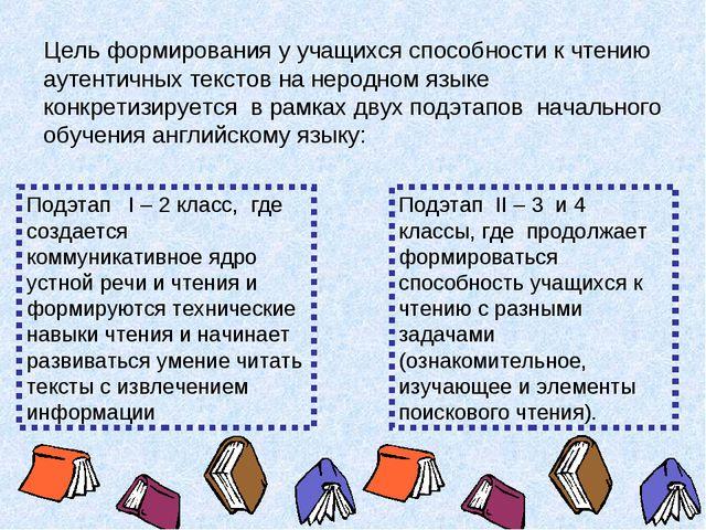 Цель формирования у учащихся способности к чтению аутентичных текстов на неро...