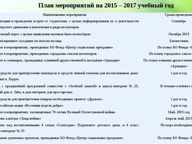 План мероприятий на 2015 – 2017 учебный год № Наименование мероприятия Сроки...