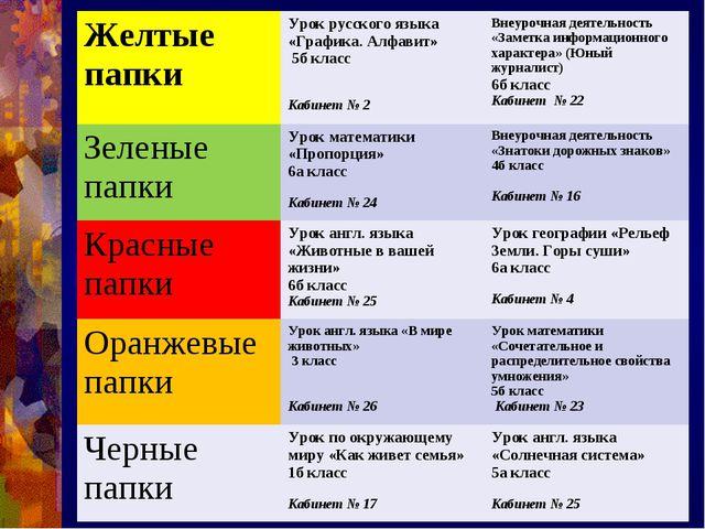 Желтые папкиУрок русского языка «Графика. Алфавит» 5б класс Кабинет № 2Внеу...