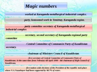------------------------ – worked at Karaganda metallurgical industrial compl