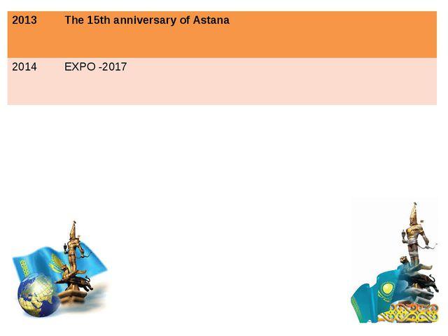 2013 The 15thanniversary of Astana 2014 EXPO -2017