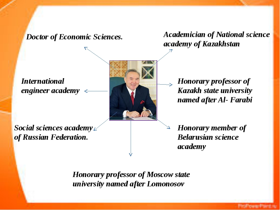 Doctor of Economic Sciences. Academician of National science academy of Kazak...