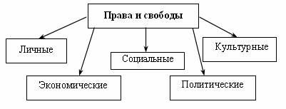 http://festival.1september.ru/articles/578949/f_clip_image002.jpg