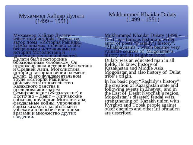 Мухаммед Хайдар Дулати (1499 – 1551) Мухаммед Хайдар Дулати – известный истор...