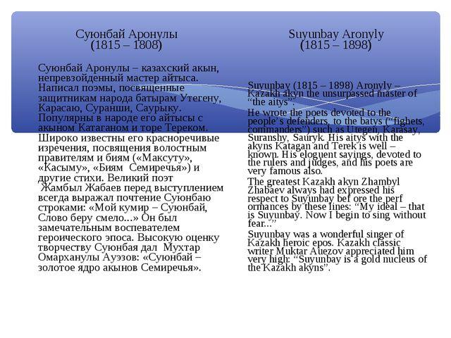 Суюнбай Аронулы (1815 – 1808) Суюнбай Аронулы – казахский акын, непревзойденн...